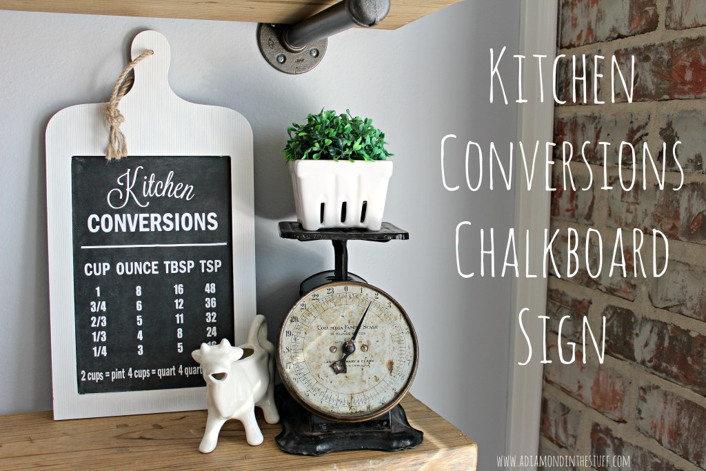 CCKitchen-Conversions-Chalkboard-Sign